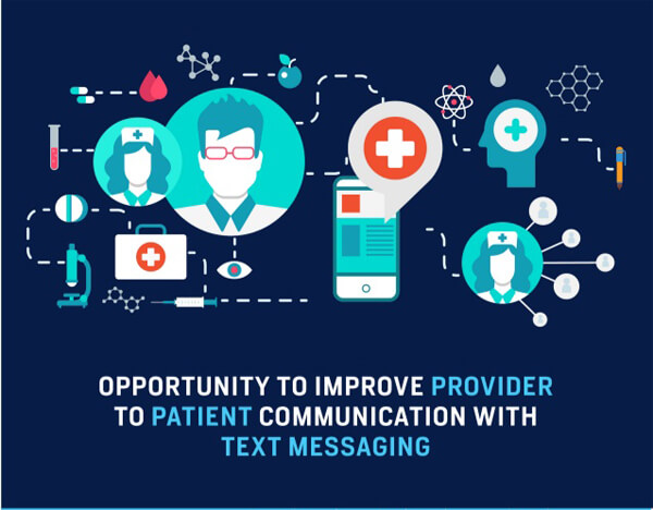 opportunity-to-improve-provider-to-patient-communication-with-text-messaging-thumb