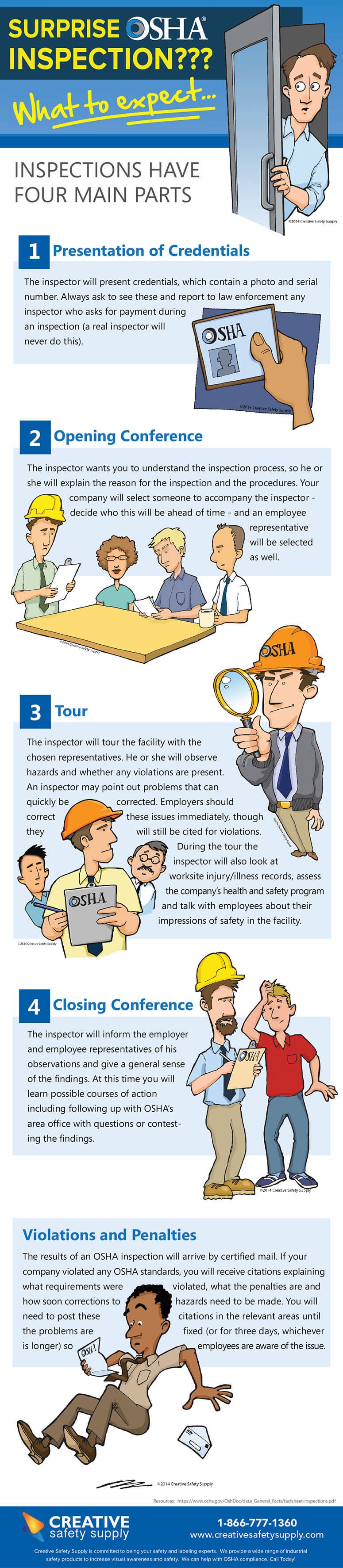 osha-inspection-infographic-plaza