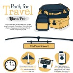pack-for-travel-like-a-pro-infographic-plaza