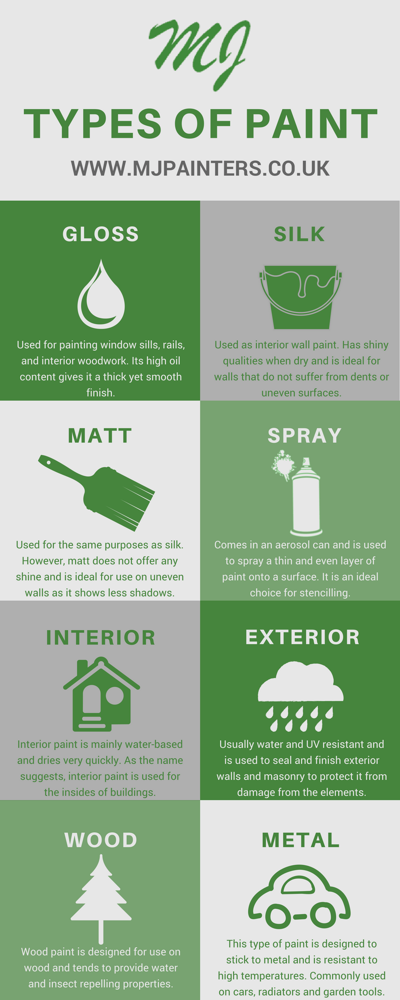 paint-types-infographic-plaza