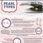 pearl_types-infographic-plaza