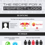 perfect-logo-design-infographic-plaza