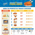 perfectly-roast-chicken-infographic