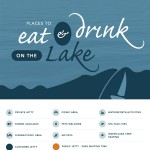 places-to-eat-and-drink-on-lake-windermere-infographic-plaza