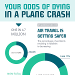 plane-crash-survival-odds-infographic