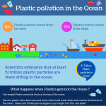 plastic-pollution-in-the-ocean-infographic-plaza