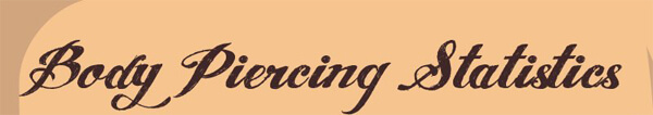 popular-piercing-statistics-thumb