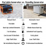 portable-vs-standby-infographic-plaza