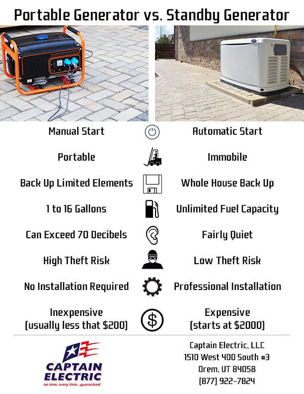 portable-vs-standby-infographic-plaza