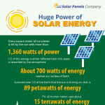 power-of-solar-energy-infographic