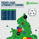 premier-league-affordability-standings-infographic-plaza