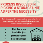 process-involved-in-picking-a-storage-unit-as-per-the-necessity-infographic-plaza