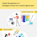 project-management-101-infographic-plaza