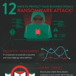 protect-business-from-ransomware-attack-infographic-plaza