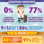 quitting-smoking-facts-infographic-plaza