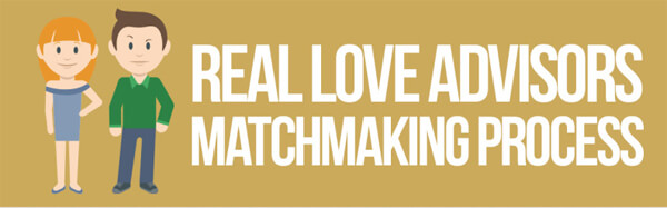 real-love-advisors-matchmaking-process-infographic-plaza-thumb