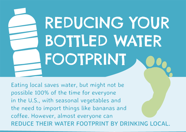 reduce-your-water-footprint-thumb