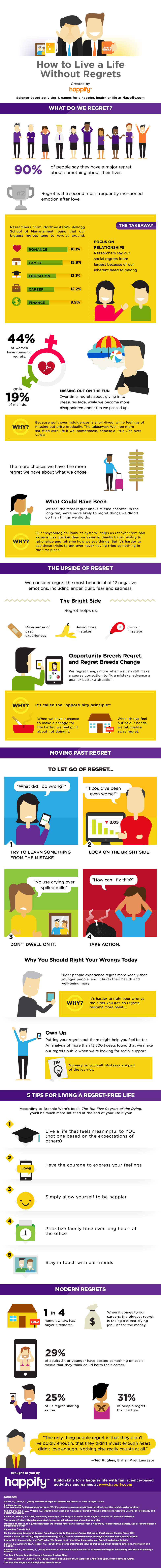 regrets-happify-infographic