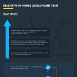 remote-vs-in-house-development-team-infographic-plaza