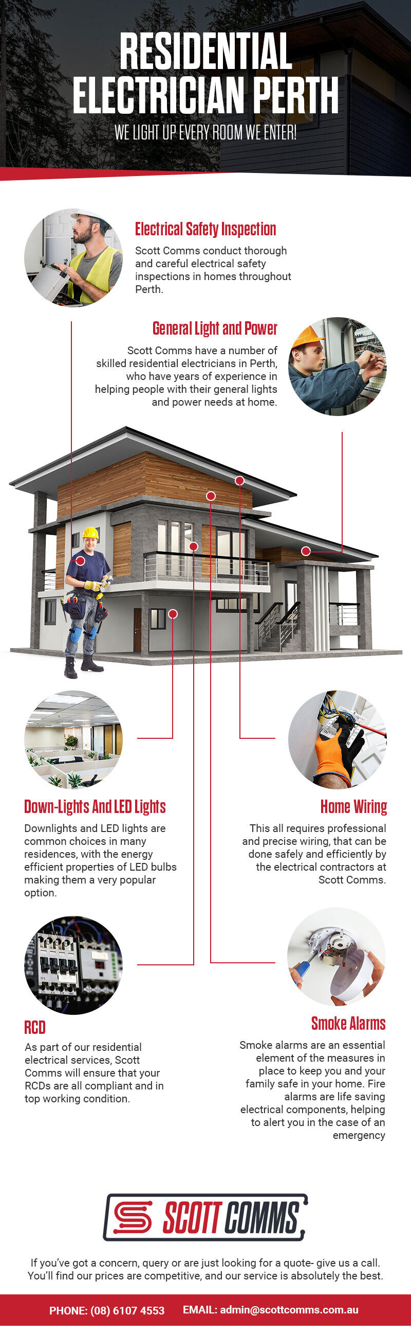 residential_electricians_+Perth_Infographic-plaza