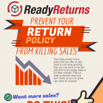return-policy-killing-sales-infographic-plaza