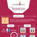 rosacea-infographic-plaza
