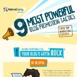 rsz_9-most-powerful-blog-promotion-tactics-top-marketing-experts