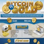 rsz_bitcoin-vs-gold-infographic