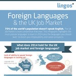 rsz_foreign-languages-and-uk-job-market-infographic