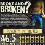 rsz_poverty