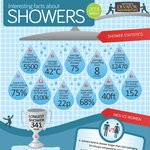 rsz_shower-infographic-2013