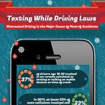 rsz_texting-while-driving-laws
