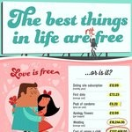 rsz_the_best_things_in_life_arent_free
