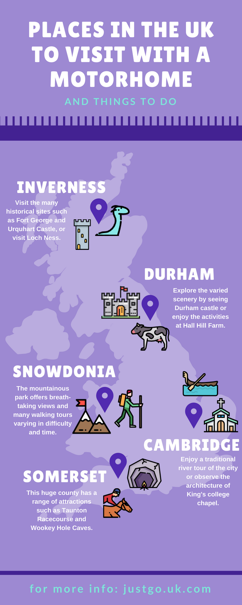 rv-hire-places-in-the-uk-infographic-plaza