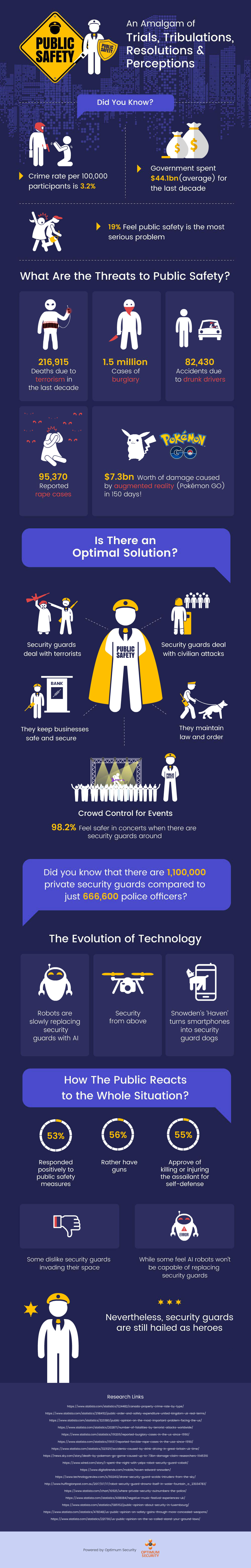 safety-in-numbers-infographic-plaza