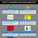 safety-standards-shoes-simplified-infographic-plaza