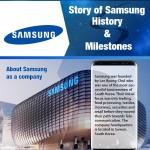 samsung_history_timeline-infographic-plaza