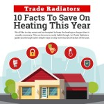 save-on-heating-infographic-plaza