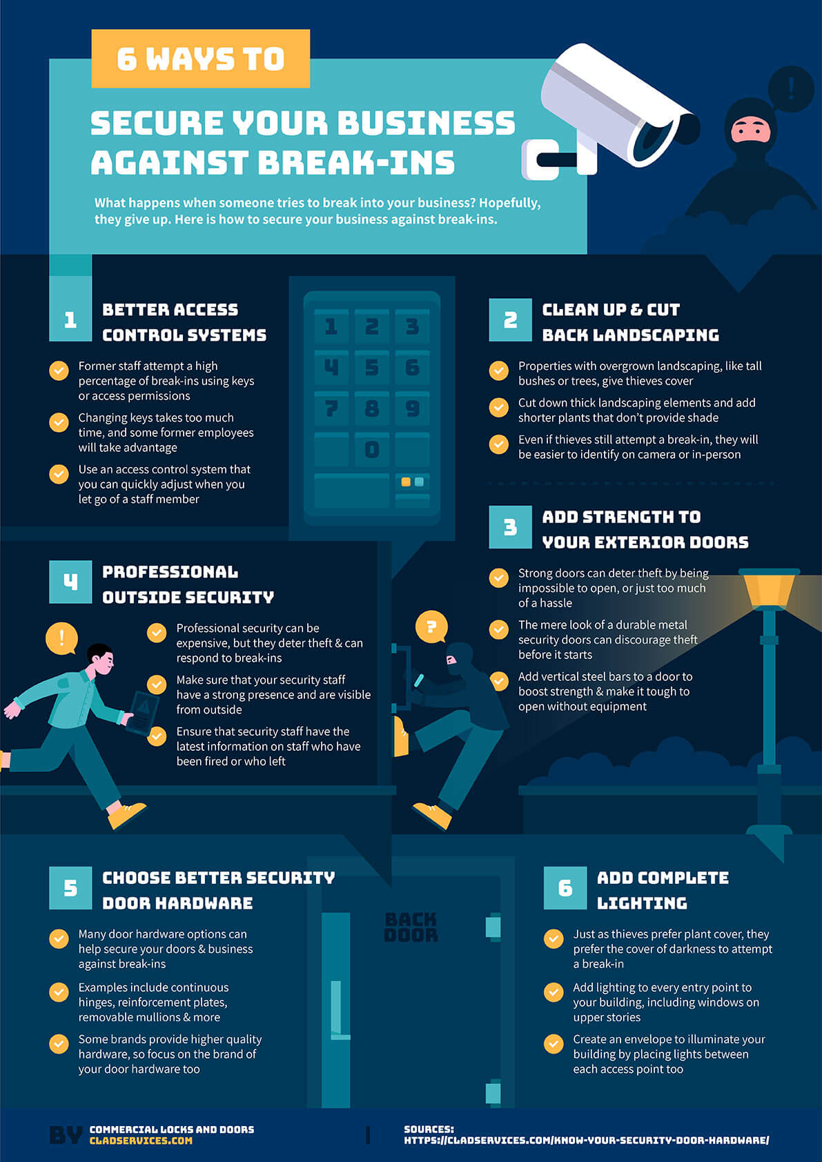 secure-your-business-against-break-ins-infographic-plaza