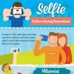 selfie-generations-infographic