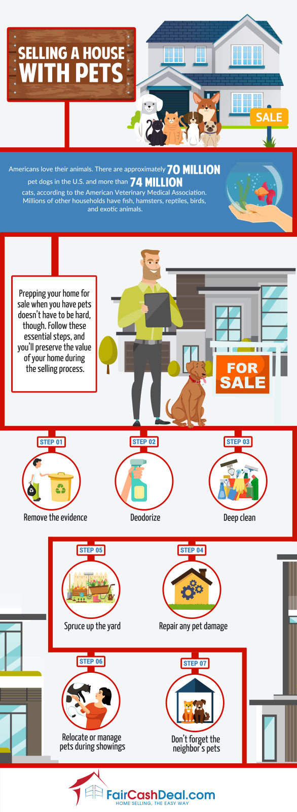selling-house-with-pets-infographic-plaza