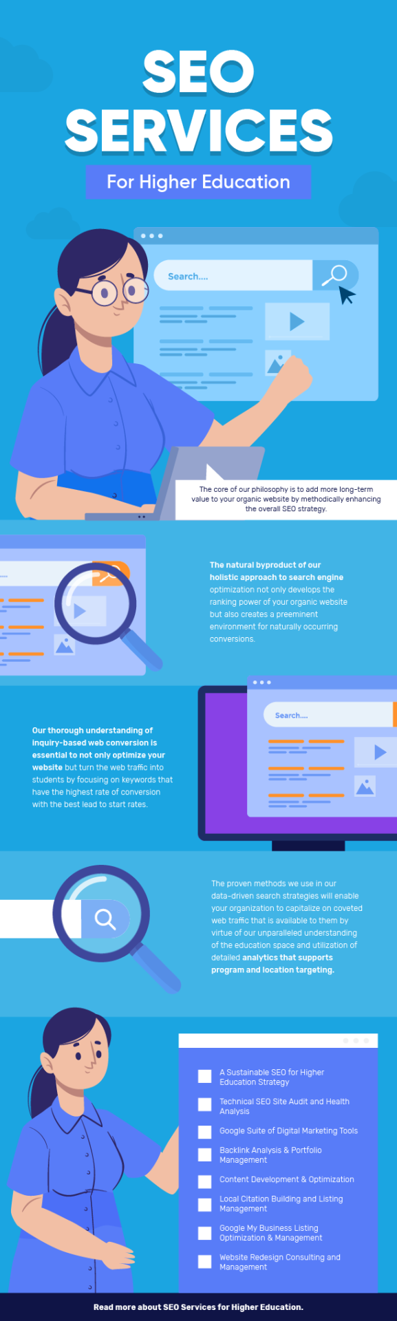 seo-services-higher-education-infographic-plaza