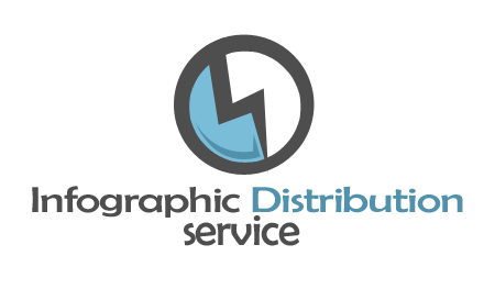infographic-plaza-infographic-distribution-service