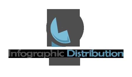 infographic-plaza-infographic-distribution-service
