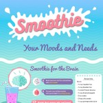 smoothie-your-moods-needs-infographic-plaza