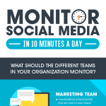 social-media-in-10-minutes-infographic-plaza
