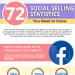 social-selling-stats-infographic-plaza