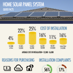 solar-energy-facts-infographic-plaza