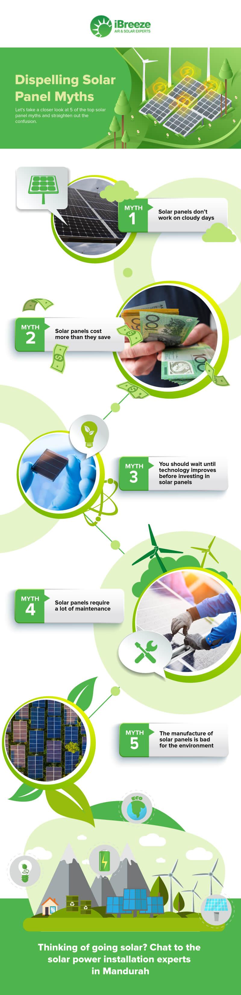 solar-panel-myths-infographic-plaza