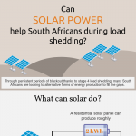 solar-power-infographic-plaza